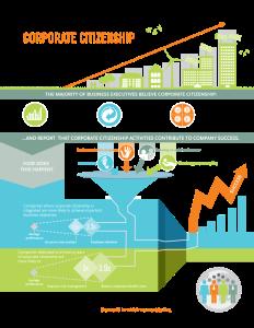 StateofCorpCitizenship14-Infographic